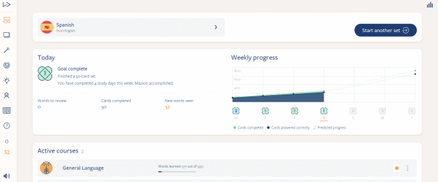 This is a screenshot of the Dashboard, showing weekly and daily learning progress.